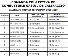 calendari gasoil 2018-2019
